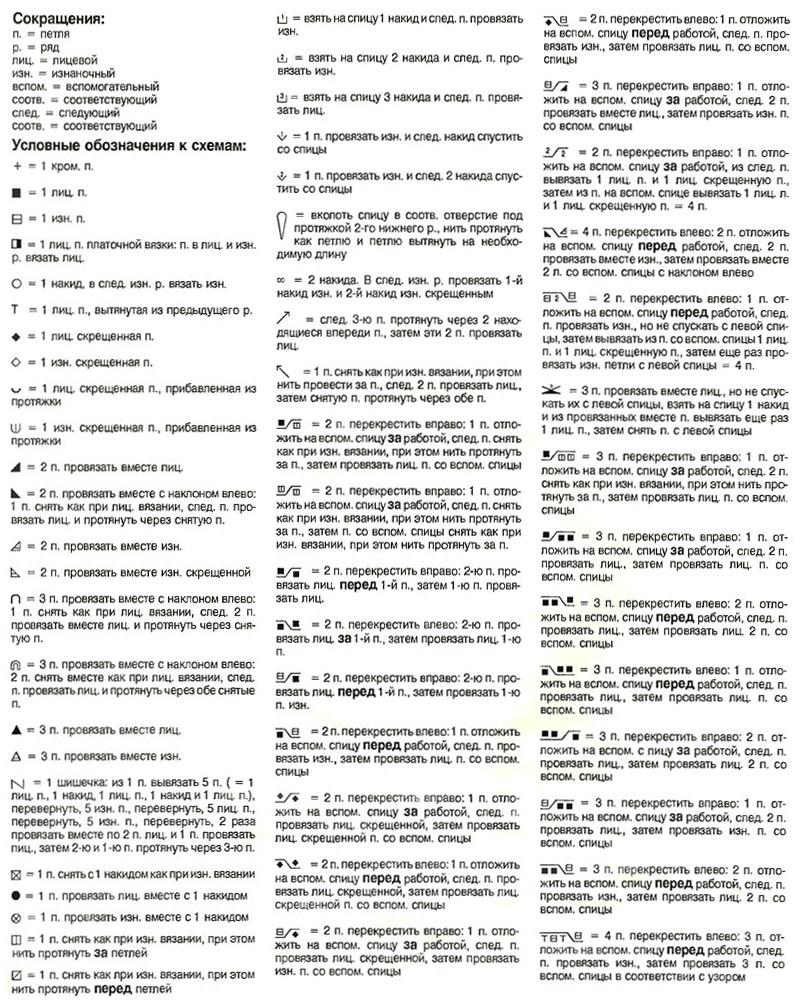 чтение схемы вязание спицами чтение схем спицами If